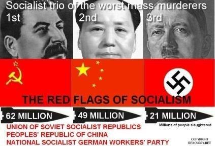 Victimes du communisme